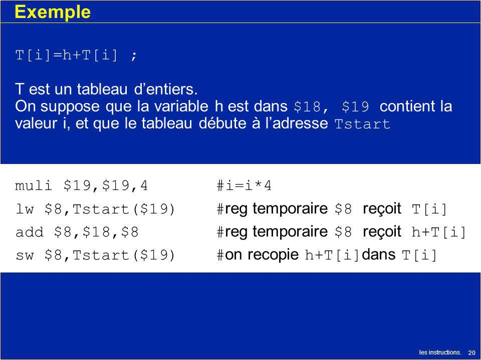 Exemple T[i]=h+T[i] ; T est un tableau d'entiers.